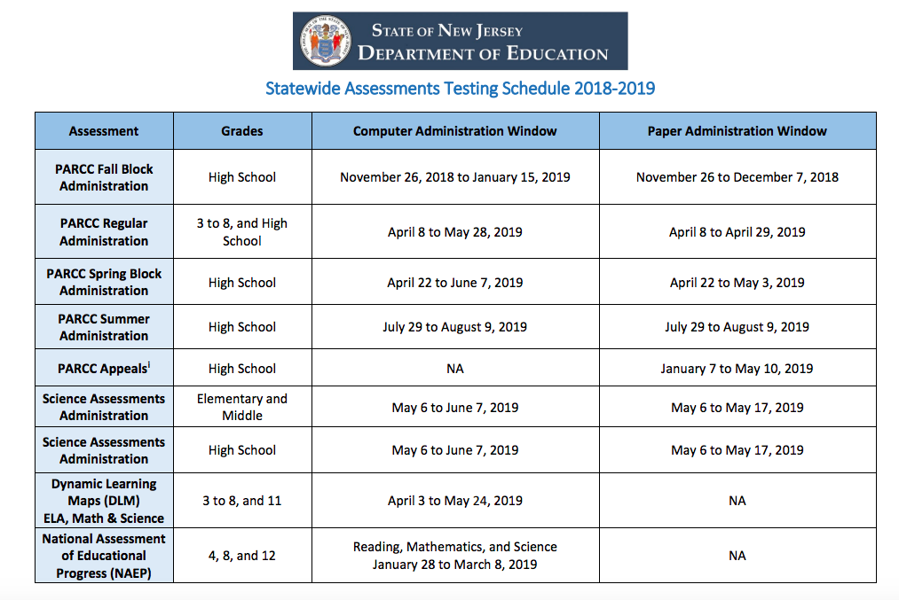 New Jersey Parcc Practice Tests | Edcite