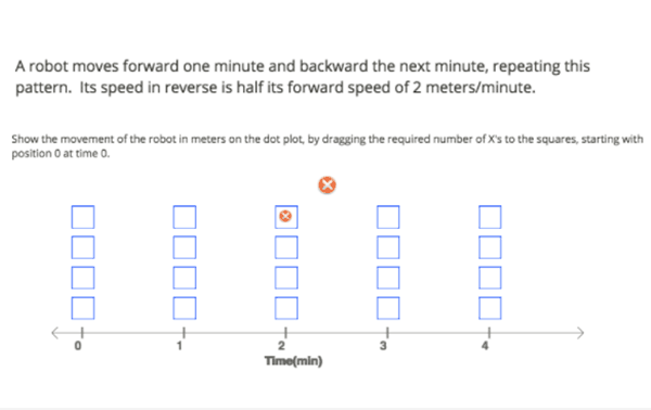 Edcite interactive assignments dot plot answer ccuart Image collections